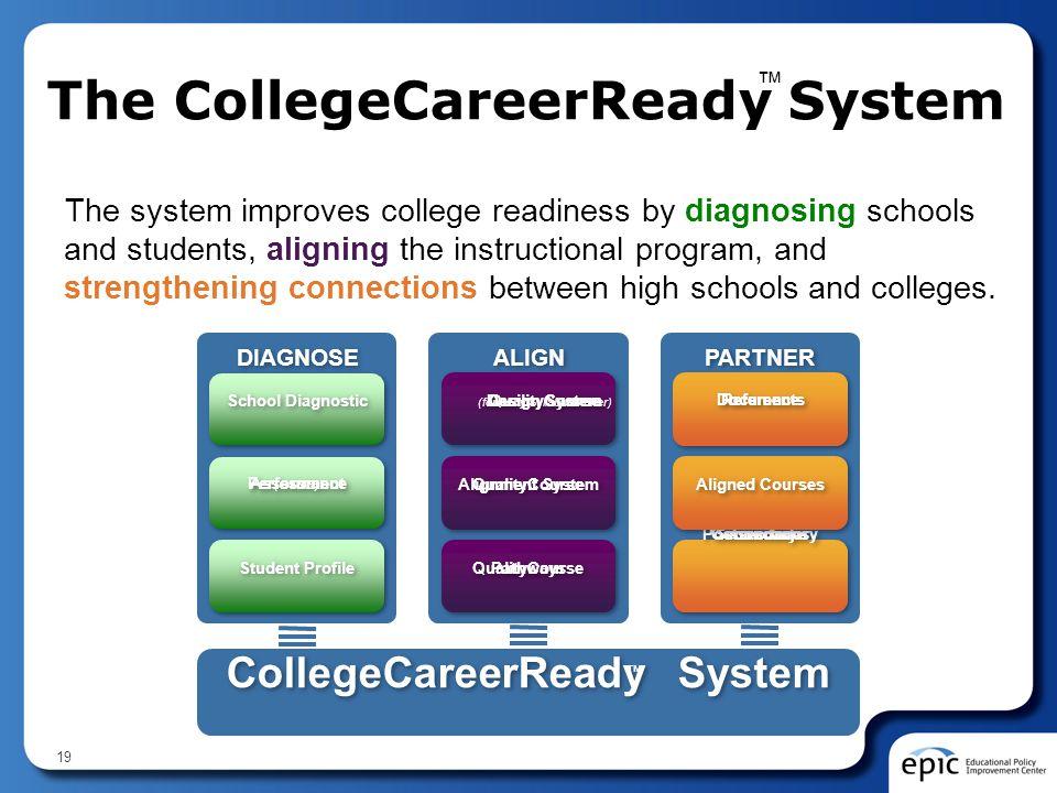 The CollegeCareerReady System