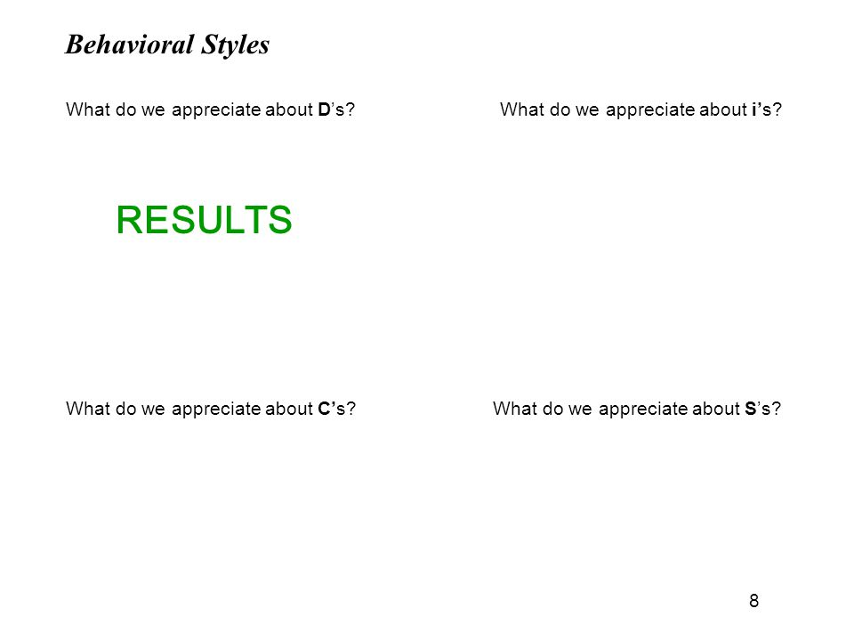 RESULTS Behavioral Styles What do we appreciate about D's