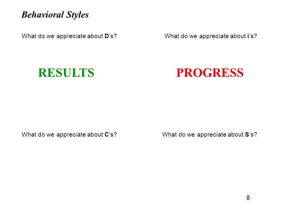 RESULTS PROGRESS Behavioral Styles What do we appreciate about D's