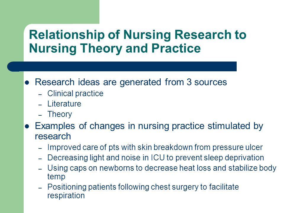 Relationship of Nursing Research to Nursing Theory and Practice