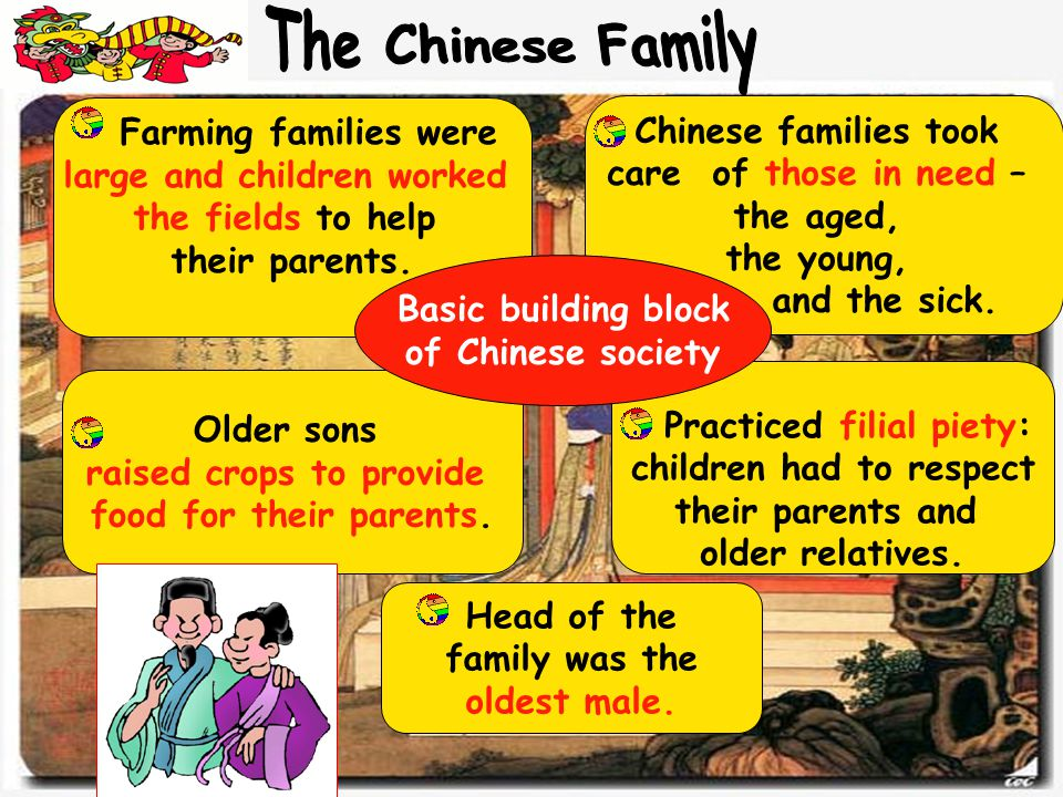 The Chinese Family Farming families were Chinese families took