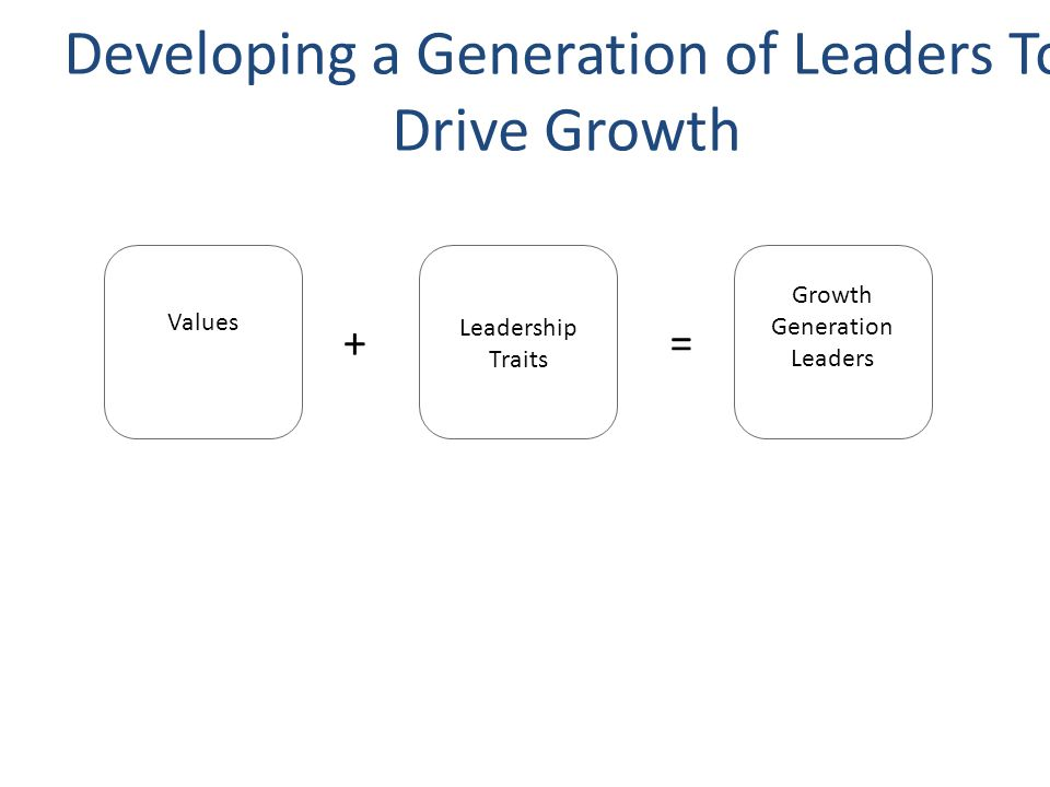 Developing a Generation of Leaders To Drive Growth