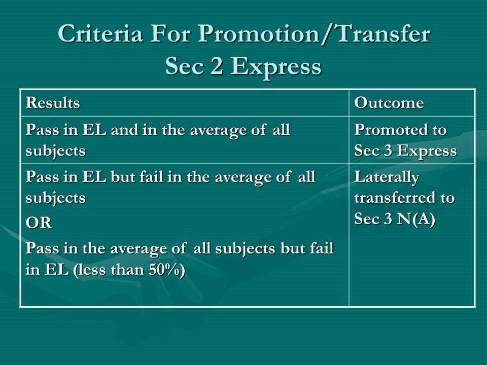 Criteria For Promotion/Transfer Sec 2 Express