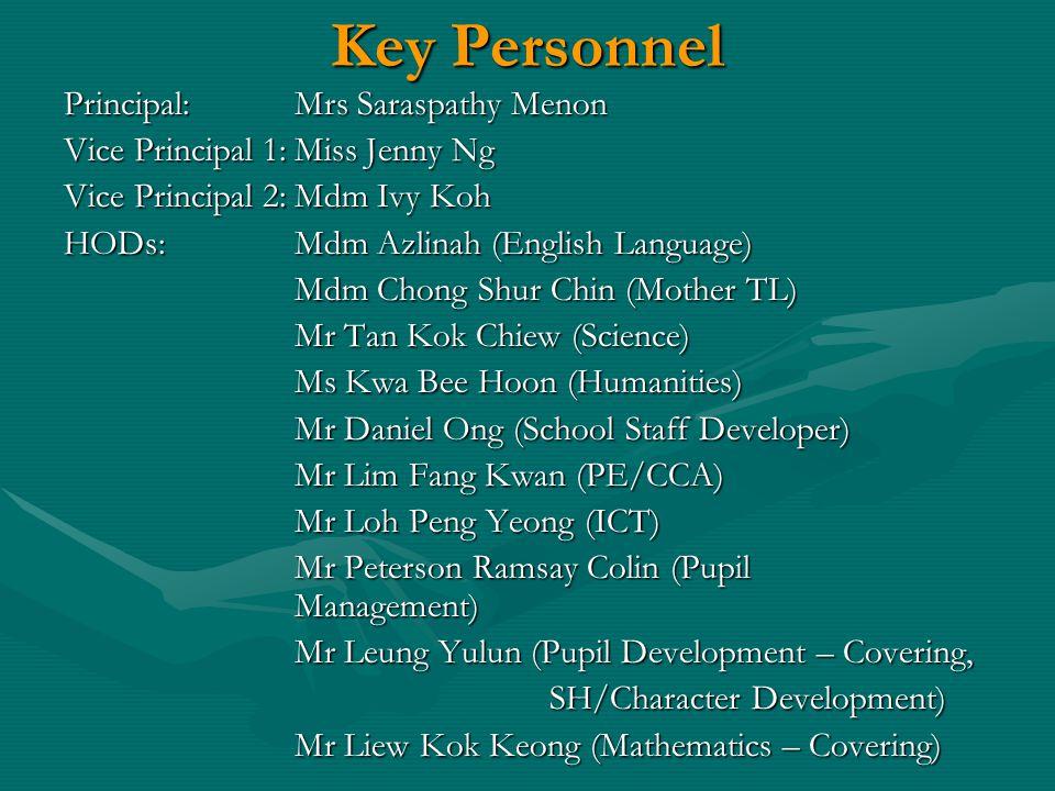 Key Personnel Principal: Mrs Saraspathy Menon