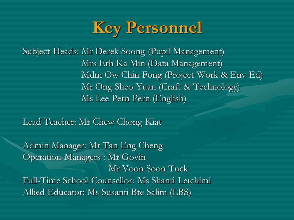 Key Personnel Subject Heads: Mr Derek Soong (Pupil Management)