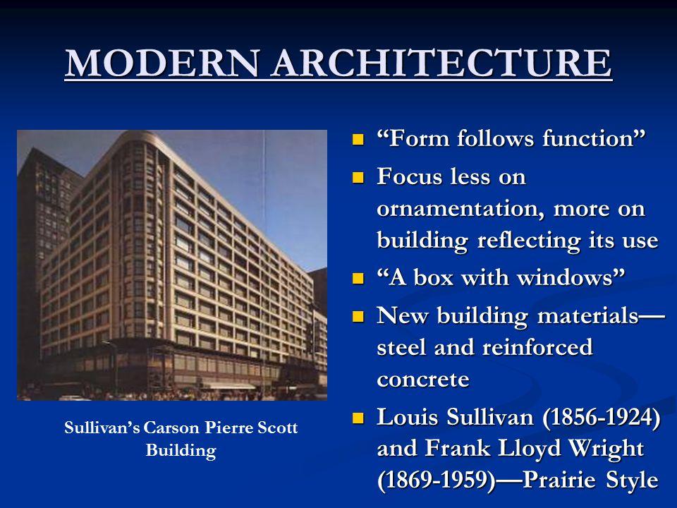 Sullivan's Carson Pierre Scott Building