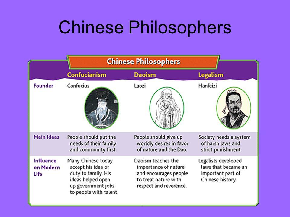 Chinese Philosophers