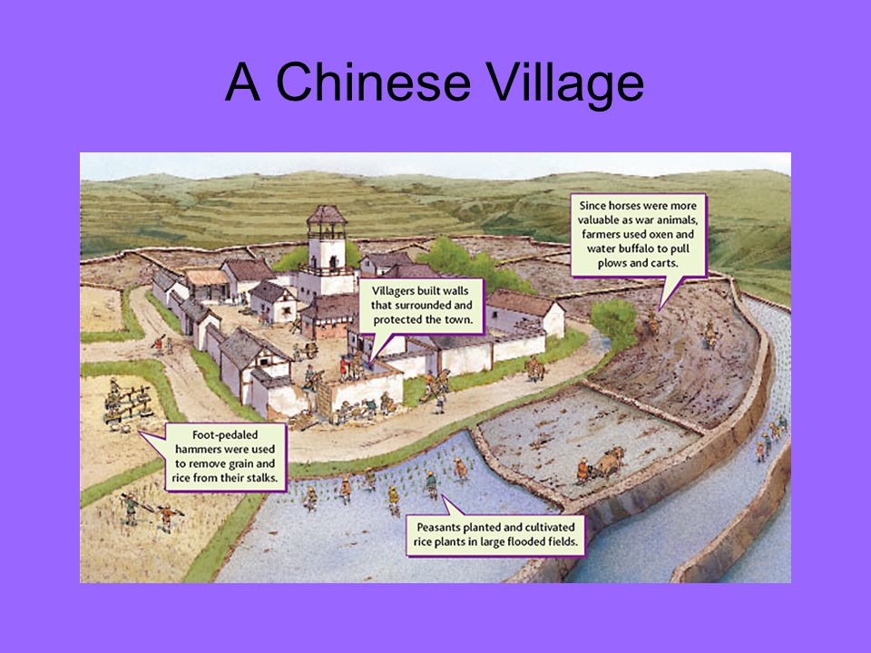A Chinese Village