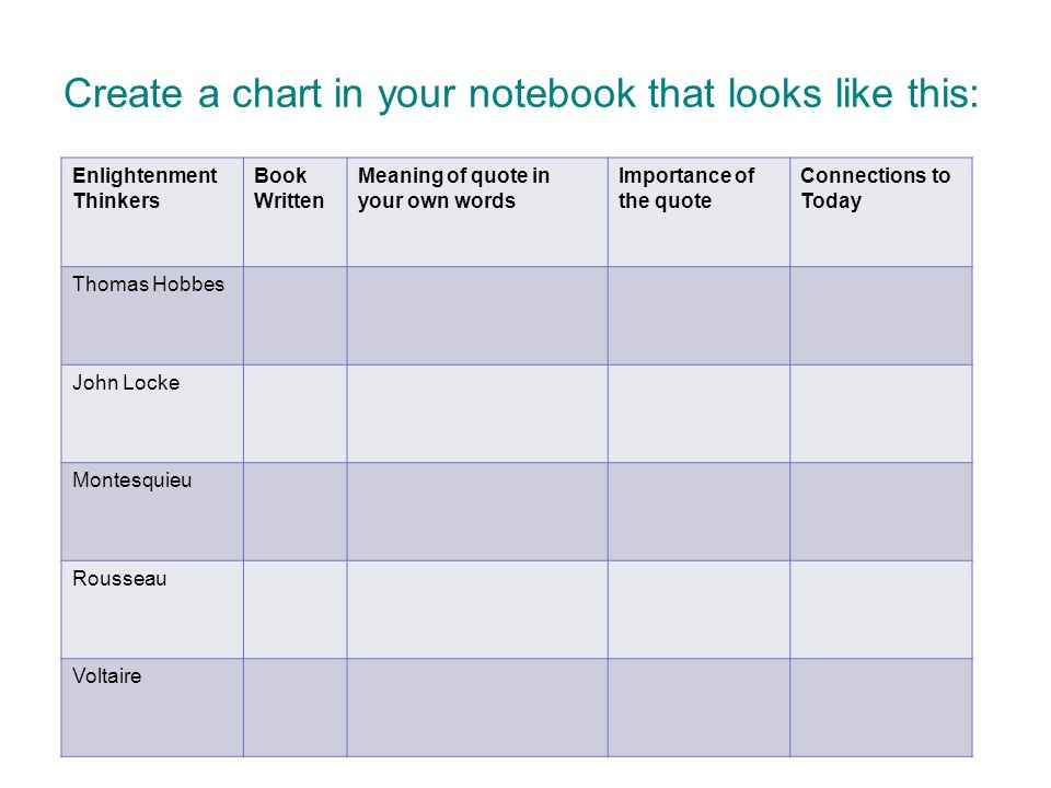Create a chart in your notebook that looks like this: