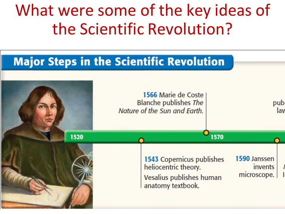 What were some of the key ideas of the Scientific Revolution