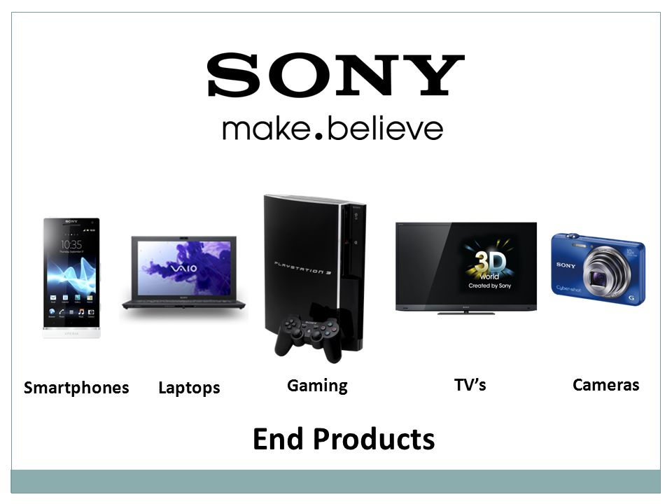 End Products Smartphones Laptops Gaming TV's Cameras