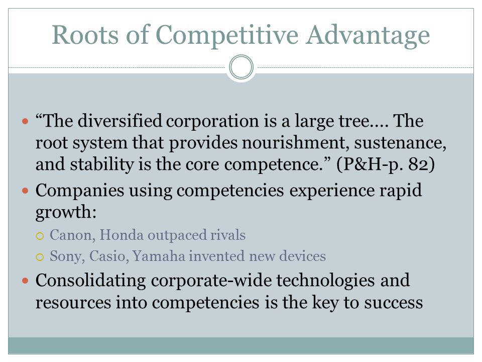 Roots of Competitive Advantage