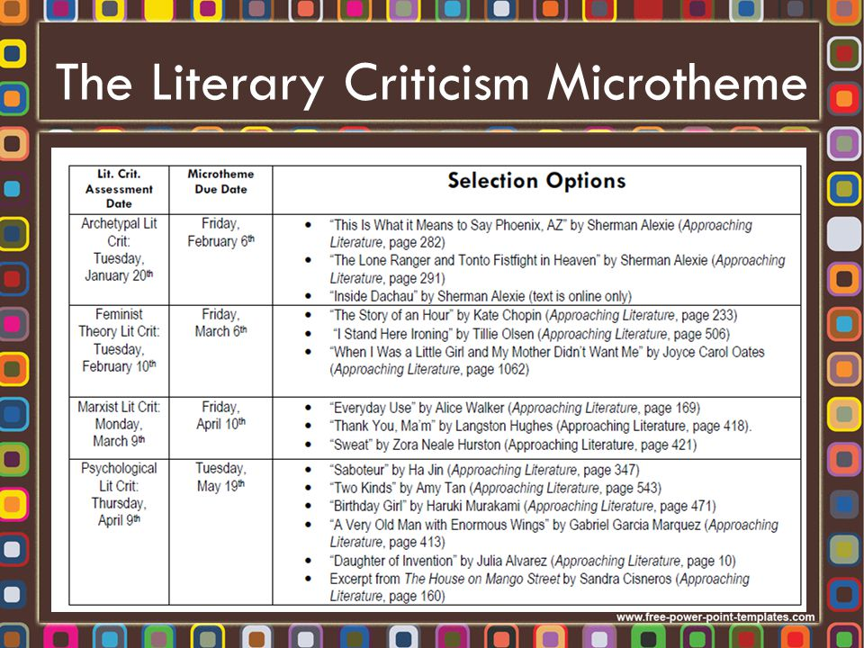 The Literary Criticism Microtheme