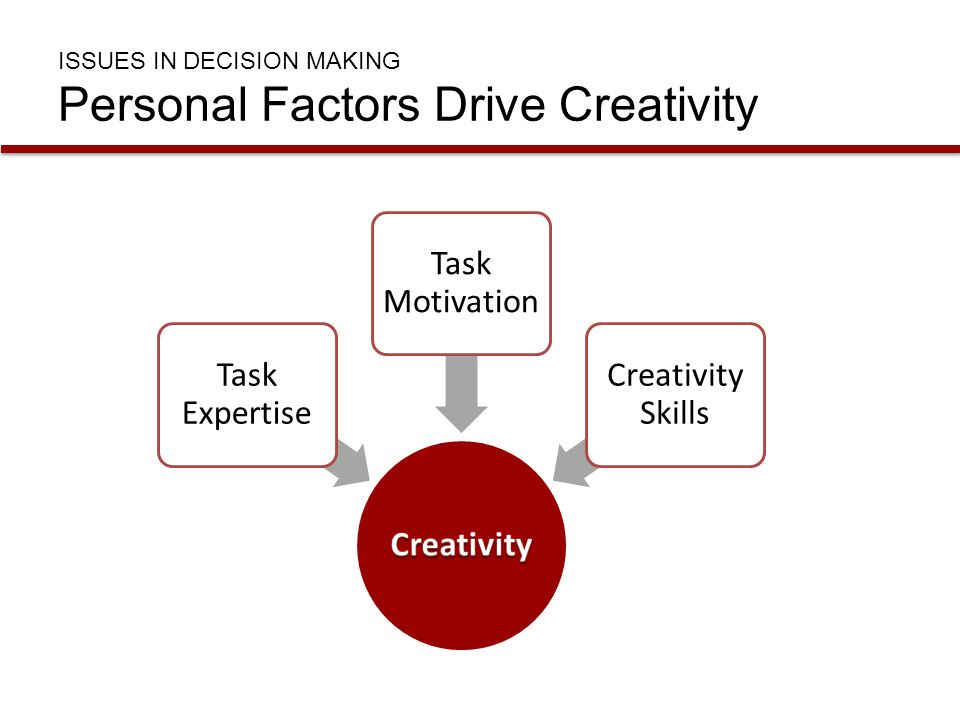 ISSUES IN DECISION MAKING Personal Factors Drive Creativity