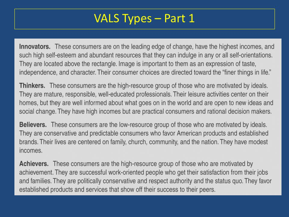 VALS Types – Part 1