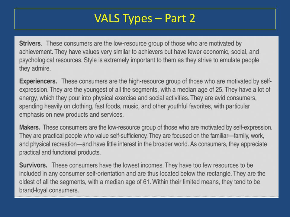 VALS Types – Part 2