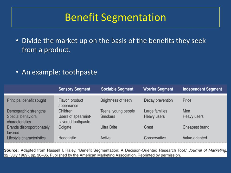 Benefit Segmentation Divide the market up on the basis of the benefits they seek from a product. An example: toothpaste.