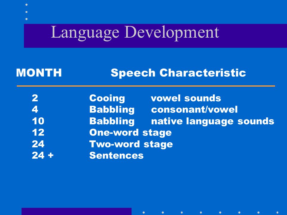 Language Development MONTH Speech Characteristic 2 Cooing vowel sounds