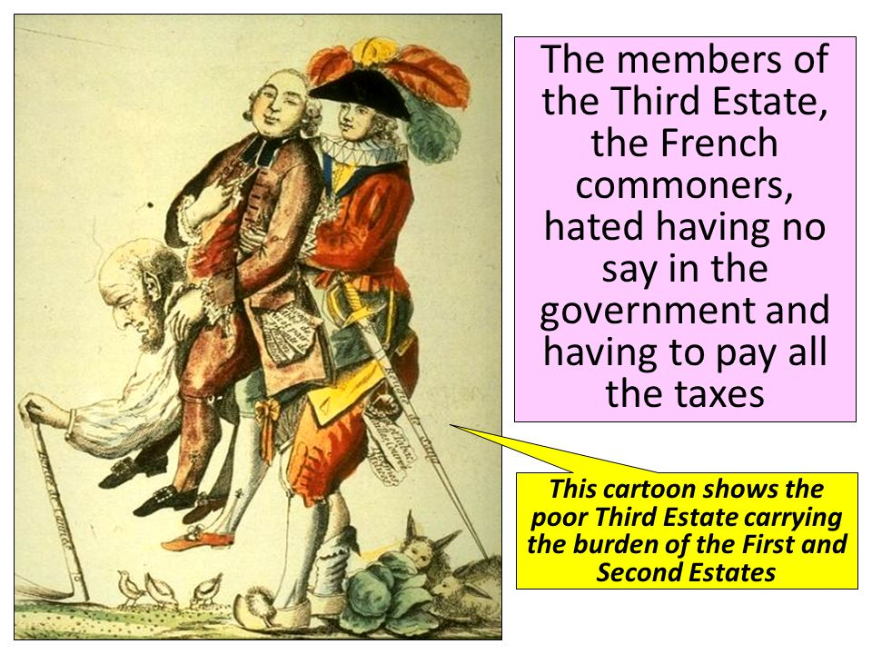 The members of the Third Estate, the French commoners, hated having no say in the government and having to pay all the taxes