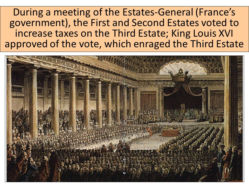 During a meeting of the Estates-General (France's government), the First and Second Estates voted to increase taxes on the Third Estate; King Louis XVI approved of the vote, which enraged the Third Estate