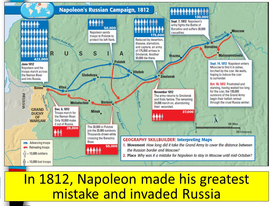 In 1812, Napoleon made his greatest mistake and invaded Russia
