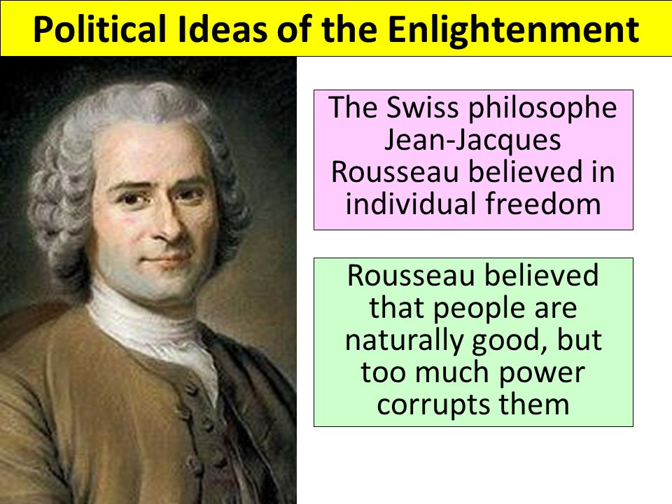 Political Ideas of the Enlightenment