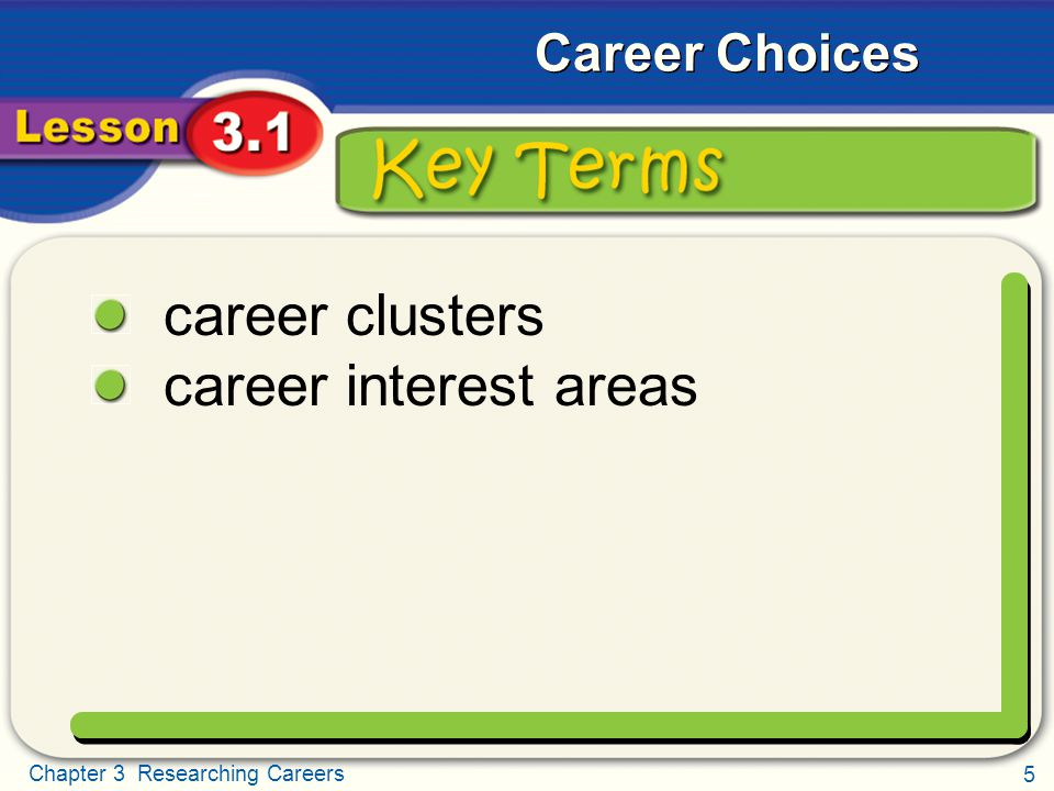 Key Terms career clusters career interest areas