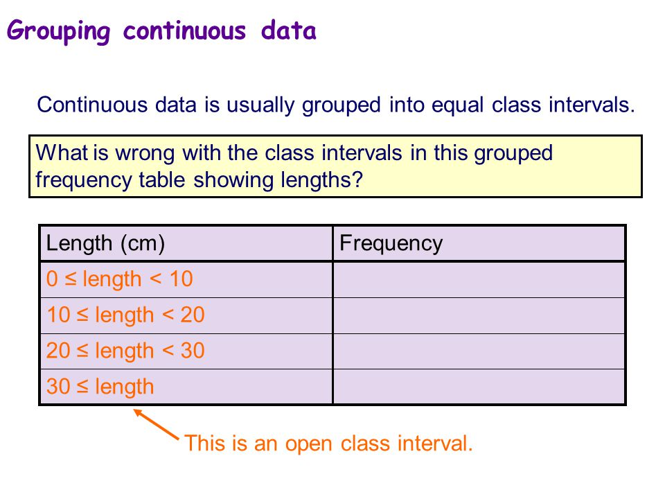 Grouping continuous data