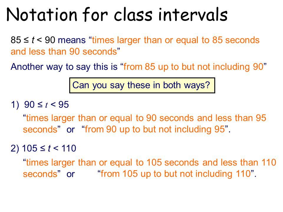 Notation for class intervals