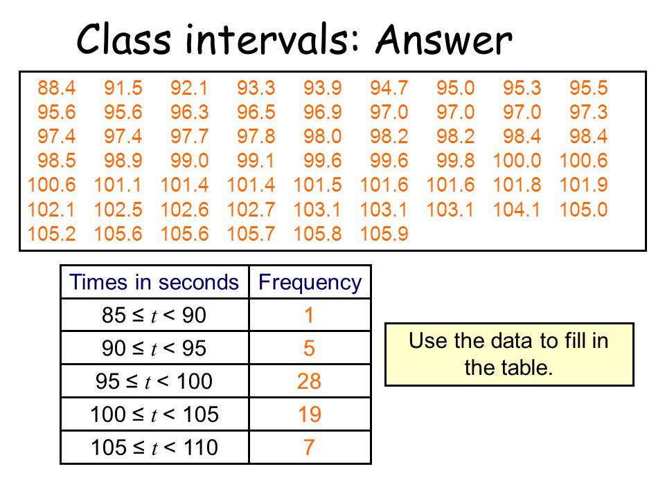 Class intervals: Answer