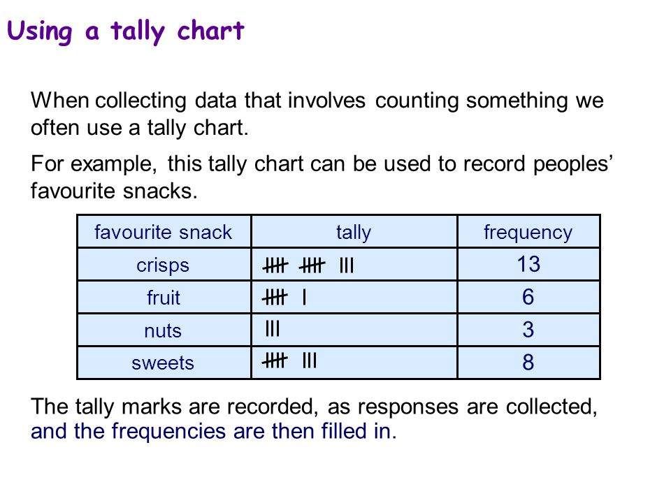 Using a tally chart When collecting data that involves counting something we often use a tally chart.