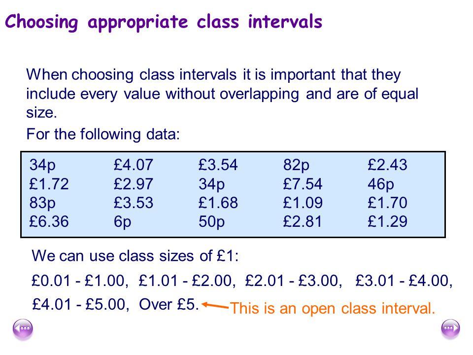 Choosing appropriate class intervals