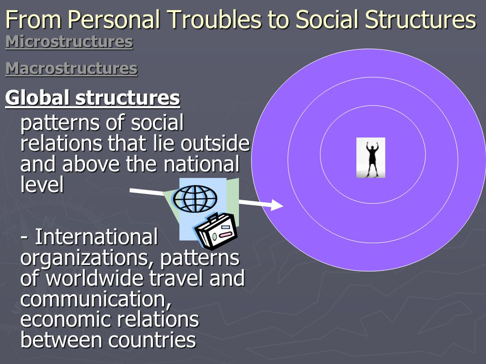 From Personal Troubles to Social Structures
