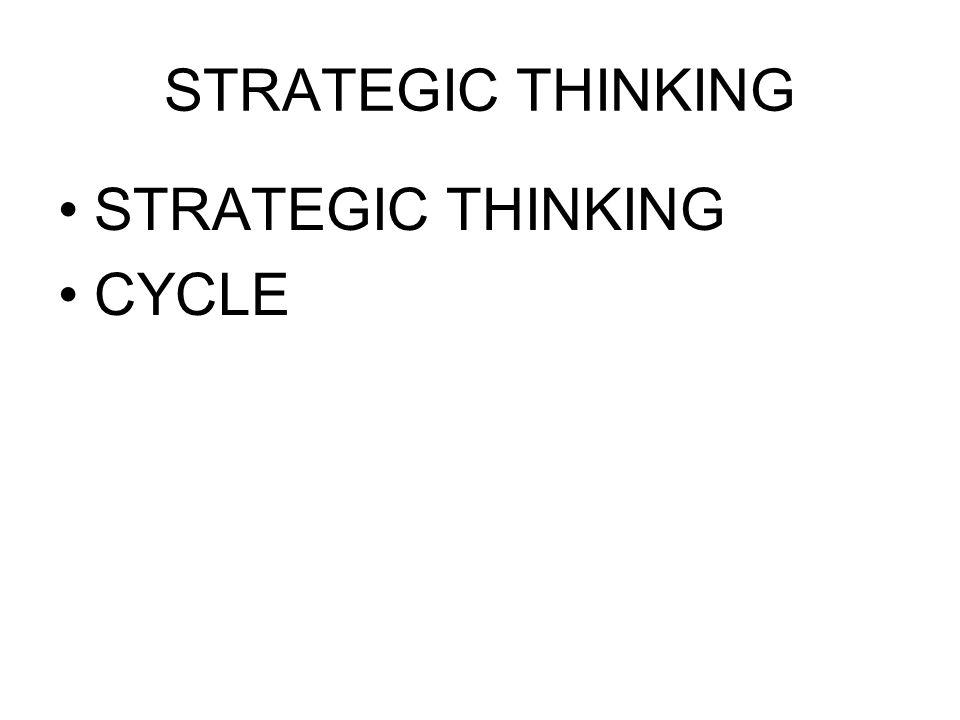 STRATEGIC THINKING STRATEGIC THINKING CYCLE