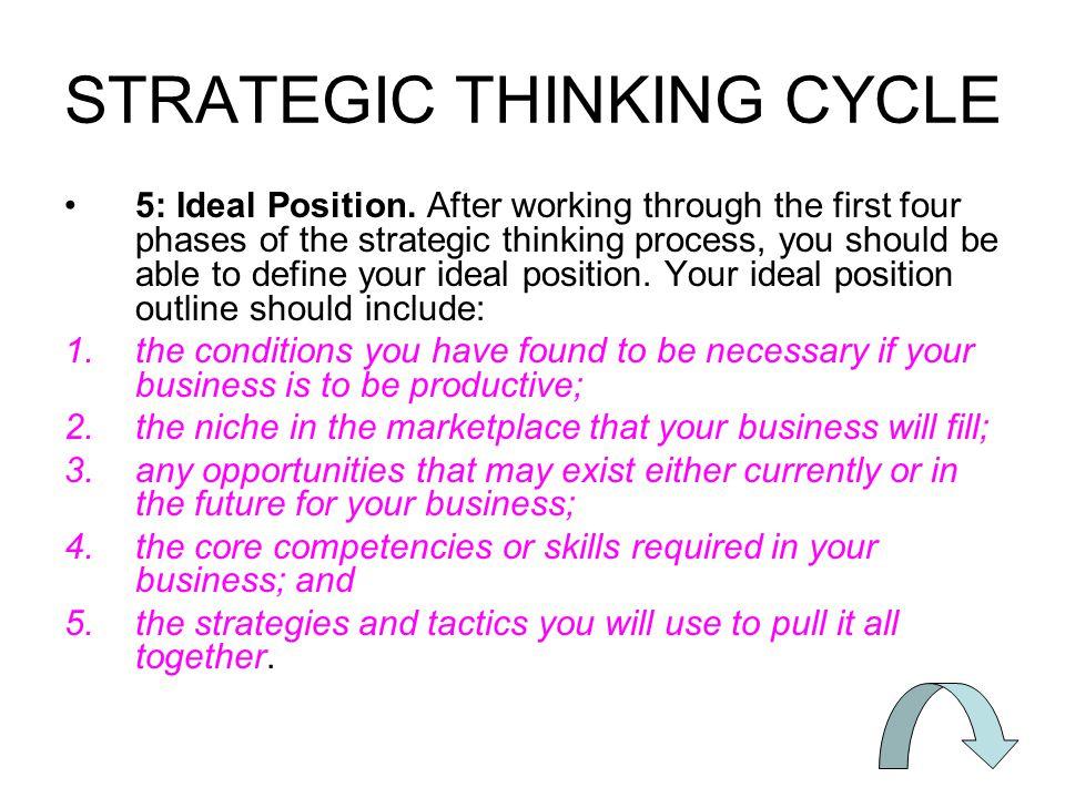 STRATEGIC THINKING CYCLE