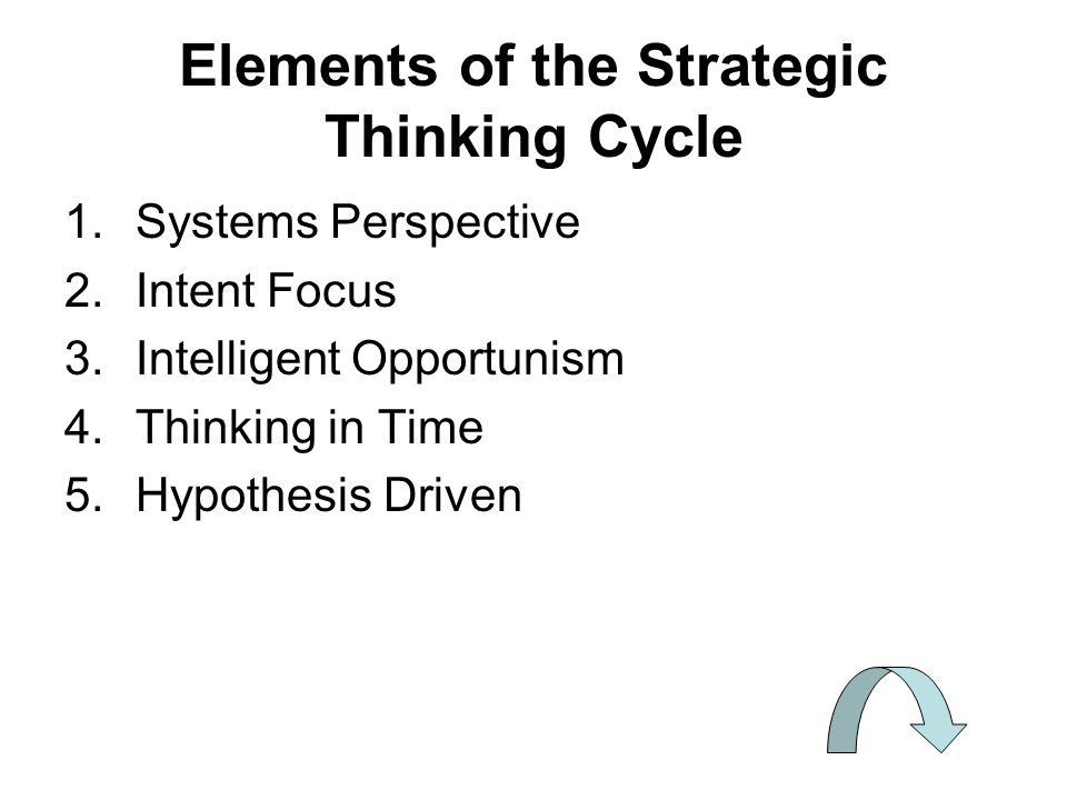 Elements of the Strategic Thinking Cycle