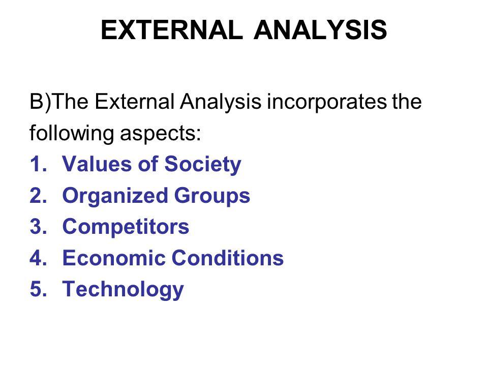 EXTERNAL ANALYSIS B)The External Analysis incorporates the