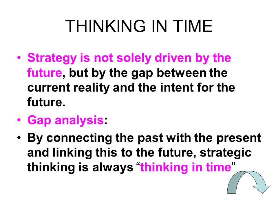 THINKING IN TIME Strategy is not solely driven by the future, but by the gap between the current reality and the intent for the future.