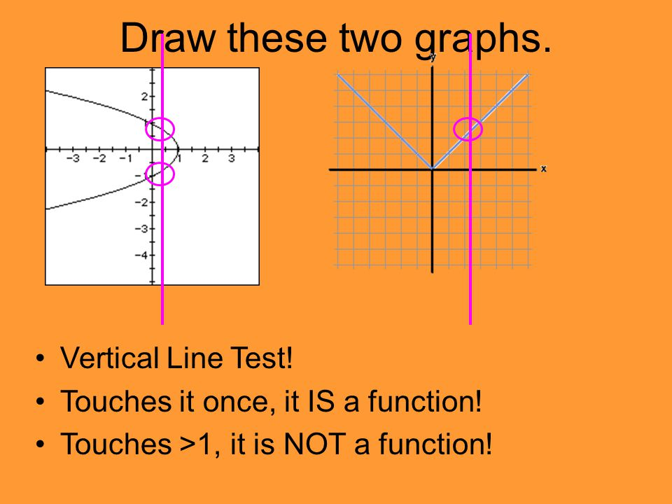 Draw these two graphs. Vertical Line Test!