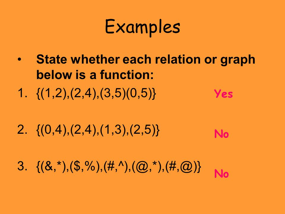 Examples State whether each relation or graph below is a function: