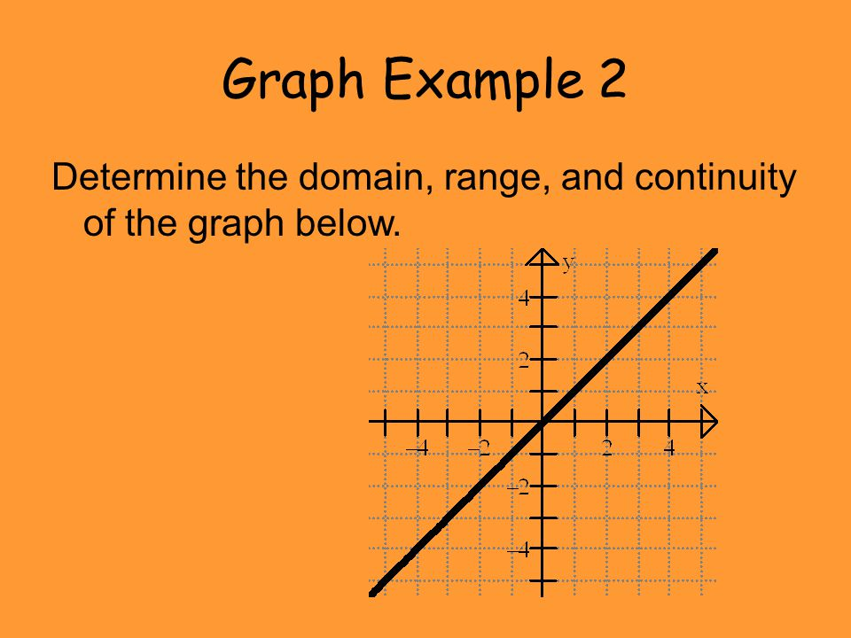 Graph Example 2 Determine the domain, range, and continuity of the graph below.