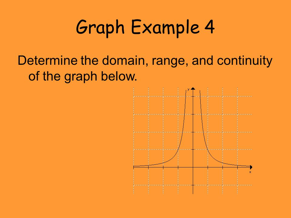 Graph Example 4 Determine the domain, range, and continuity of the graph below.