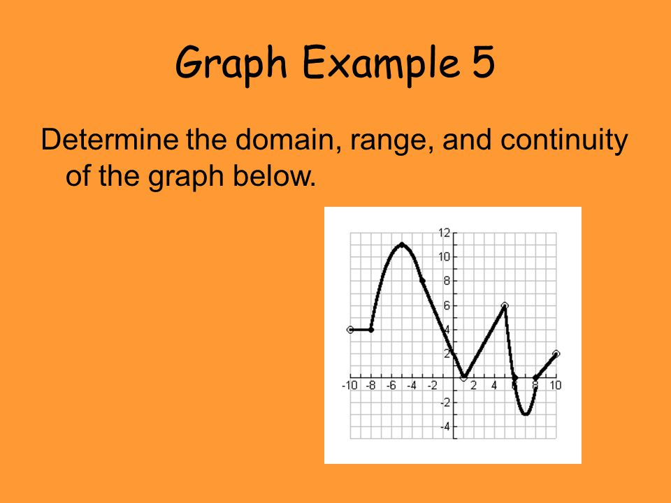 Graph Example 5 Determine the domain, range, and continuity of the graph below.