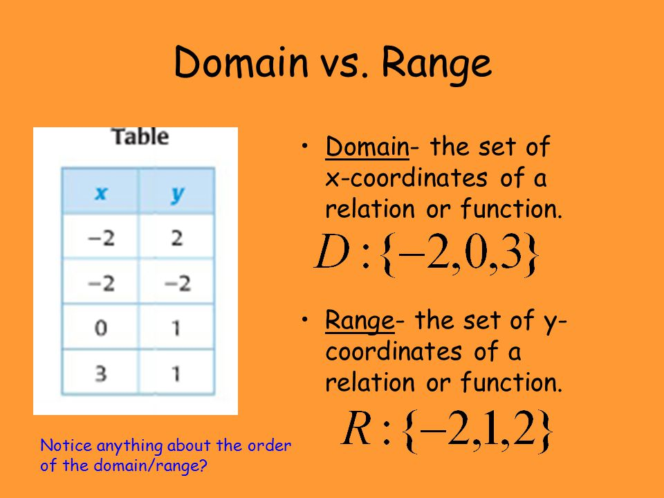 Domain vs. Range Domain- the set of x-coordinates of a relation or function. Range- the set of y-coordinates of a relation or function.