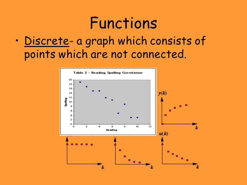 Functions Discrete- a graph which consists of points which are not connected.