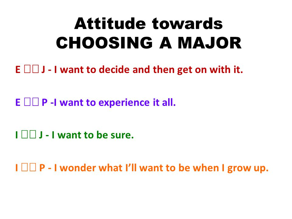 Attitude towards CHOOSING A MAJOR