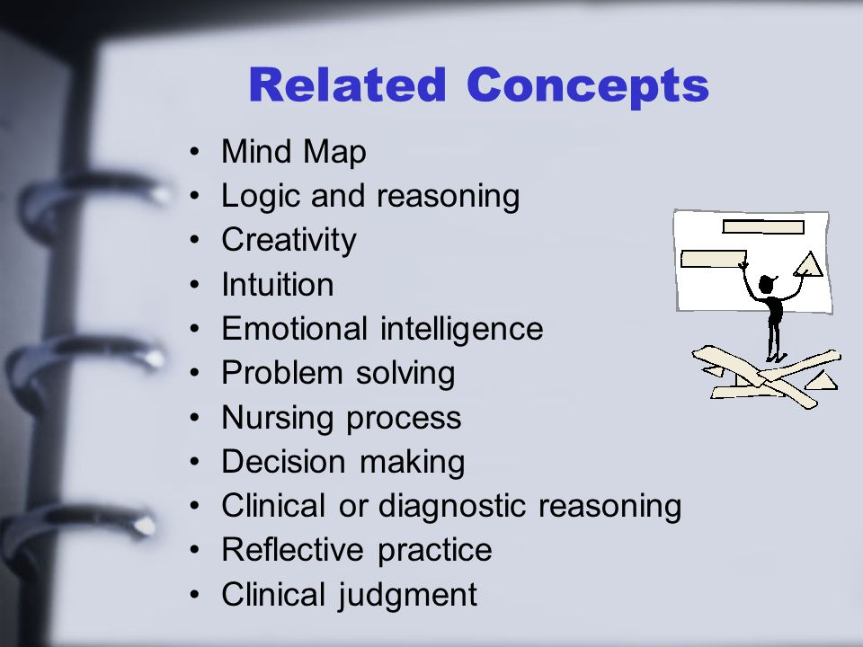 Related Concepts Mind Map Logic and reasoning Creativity Intuition