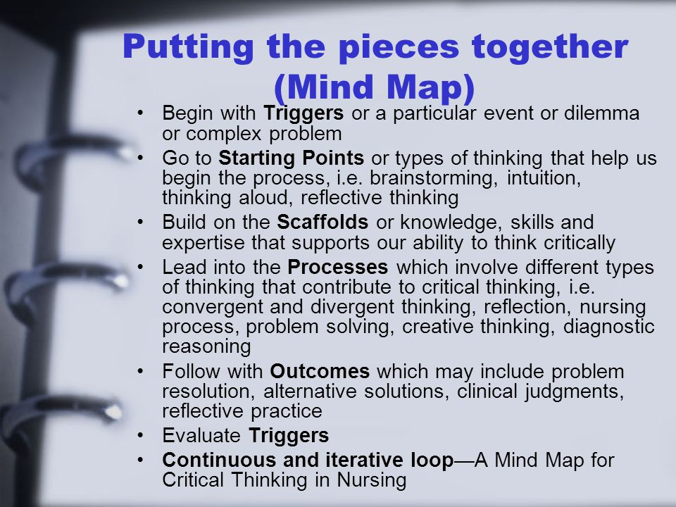 Putting the pieces together (Mind Map)