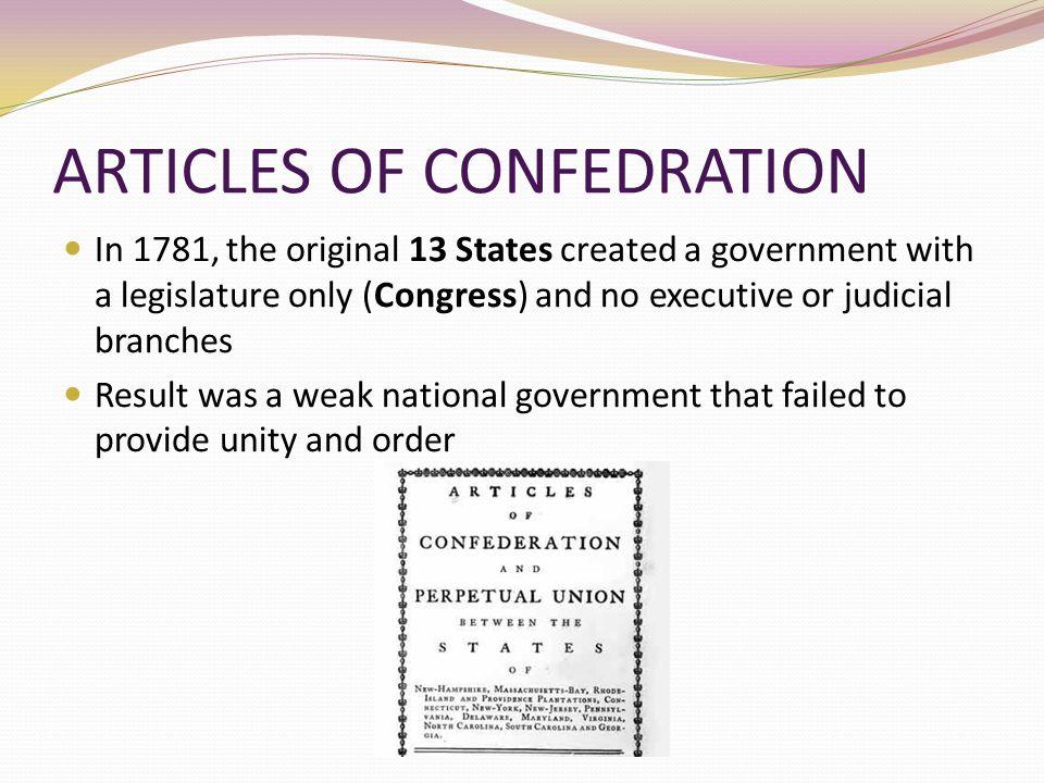 ARTICLES OF CONFEDRATION