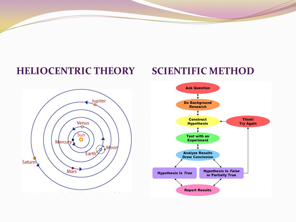 HELIOCENTRIC THEORY SCIENTIFIC METHOD